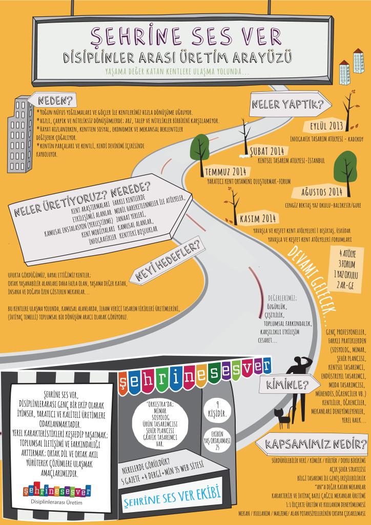 sehrinesesver_infografik