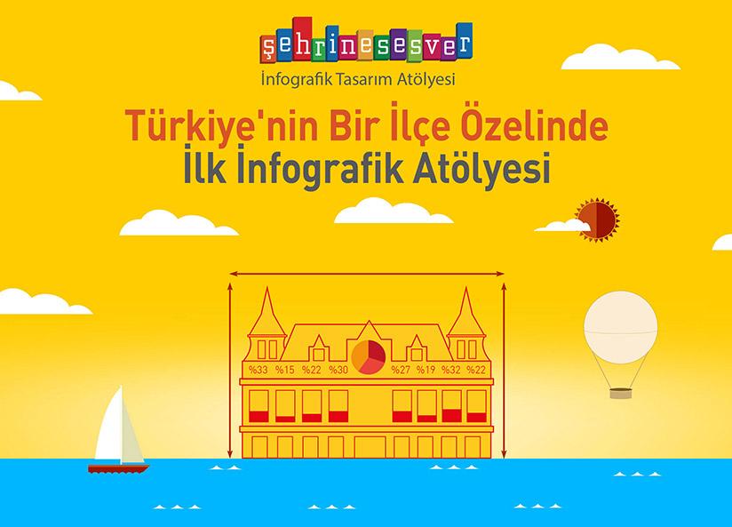İnfografik Atölyesi Kadıköy