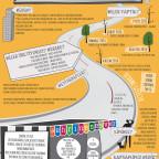 şehrine ses ver infografik